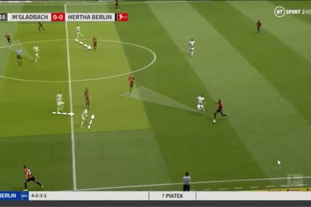 Bundesliga 2019/20: Borussia Monchengladbach vs Hertha Berlin - tactical analysis tactics
