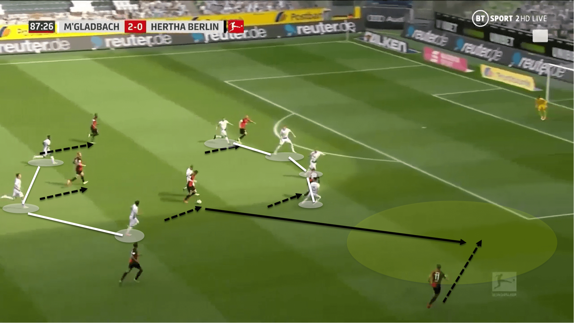 Bundesliga 2019/20: Borussia Monchengladbach vs Hertha Berlin - tactical analysis tactics