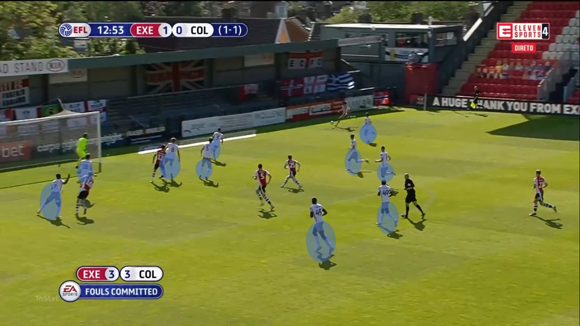 EFL League Two playoff semi-final second leg 2019/20: Exeter City vs Colchester United - tactical analysis - tactics