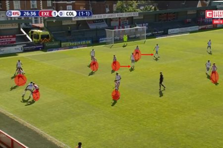 EFL League Two playoff 2019/20: Exeter City vs Colchester United - tactical analysis - tactics