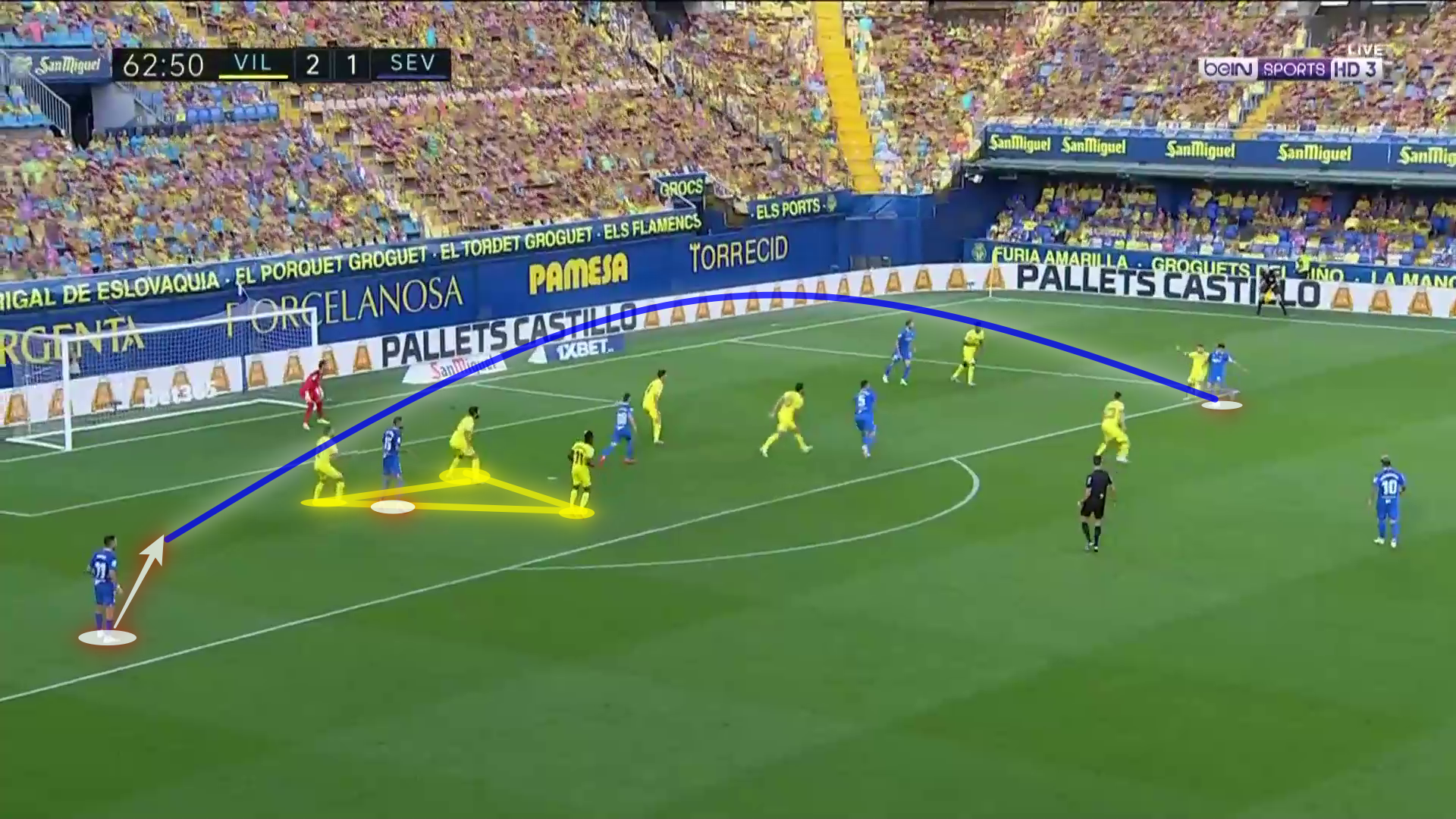 How Julen Lopetegui's Sevilla are using wing-backs to break into Spain's big three tactical analysis tactics