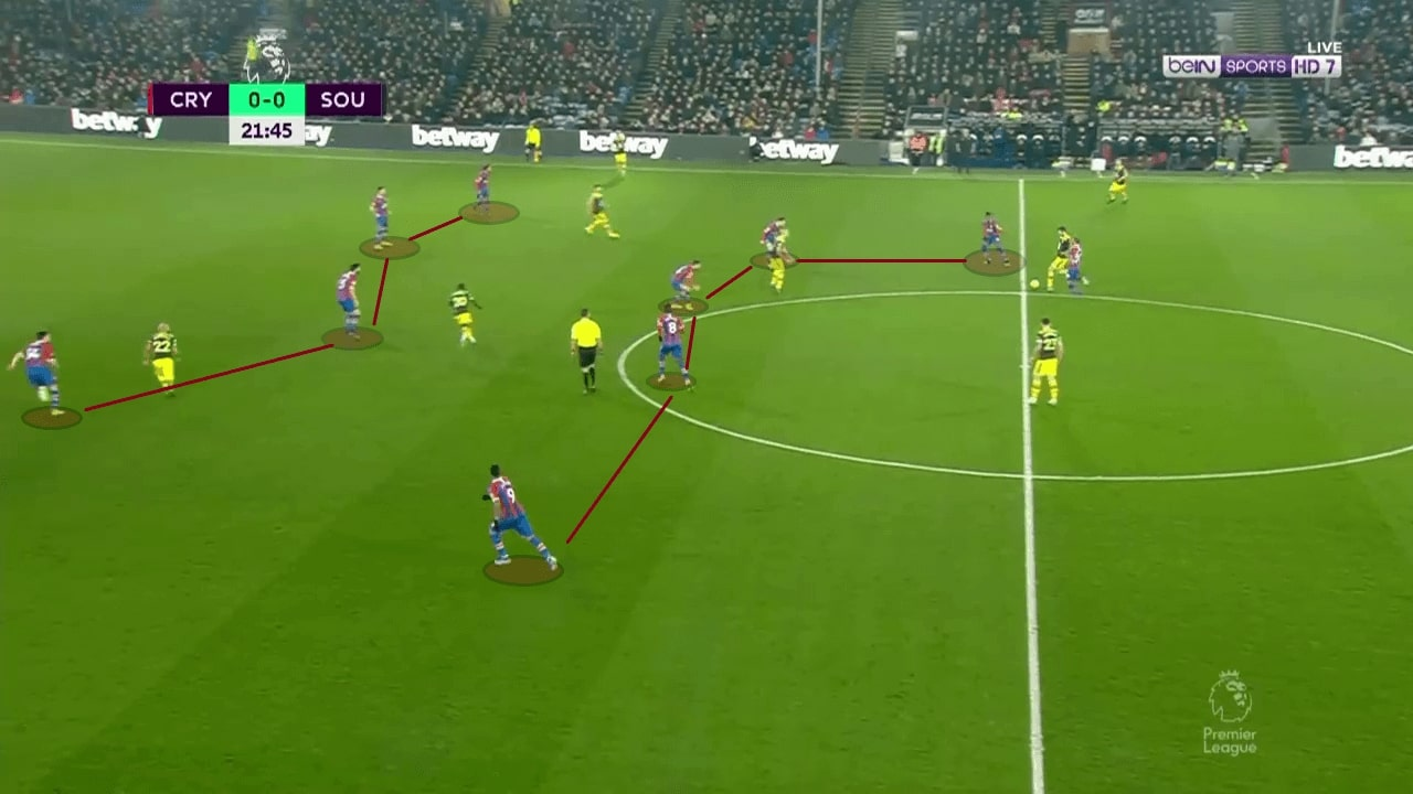 Tactical previews of all teams in the Premier League 2019/20 - part 4 -tactical analysis tactics