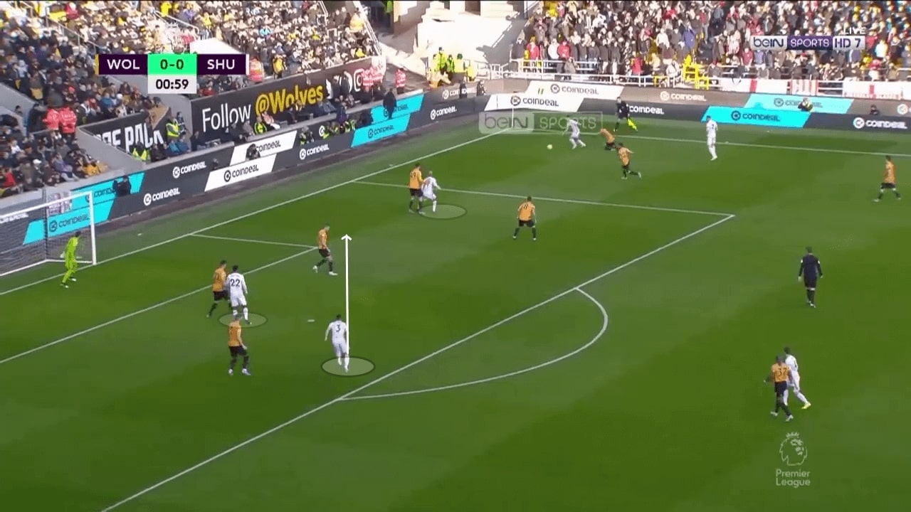Tactical previews of all teams in the Premier League 2019/20 - part 3 - tactical analysis - tactics