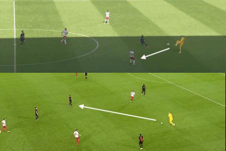 Peter Gulácsi 2019/20 – scout report – tactical analysis tactics