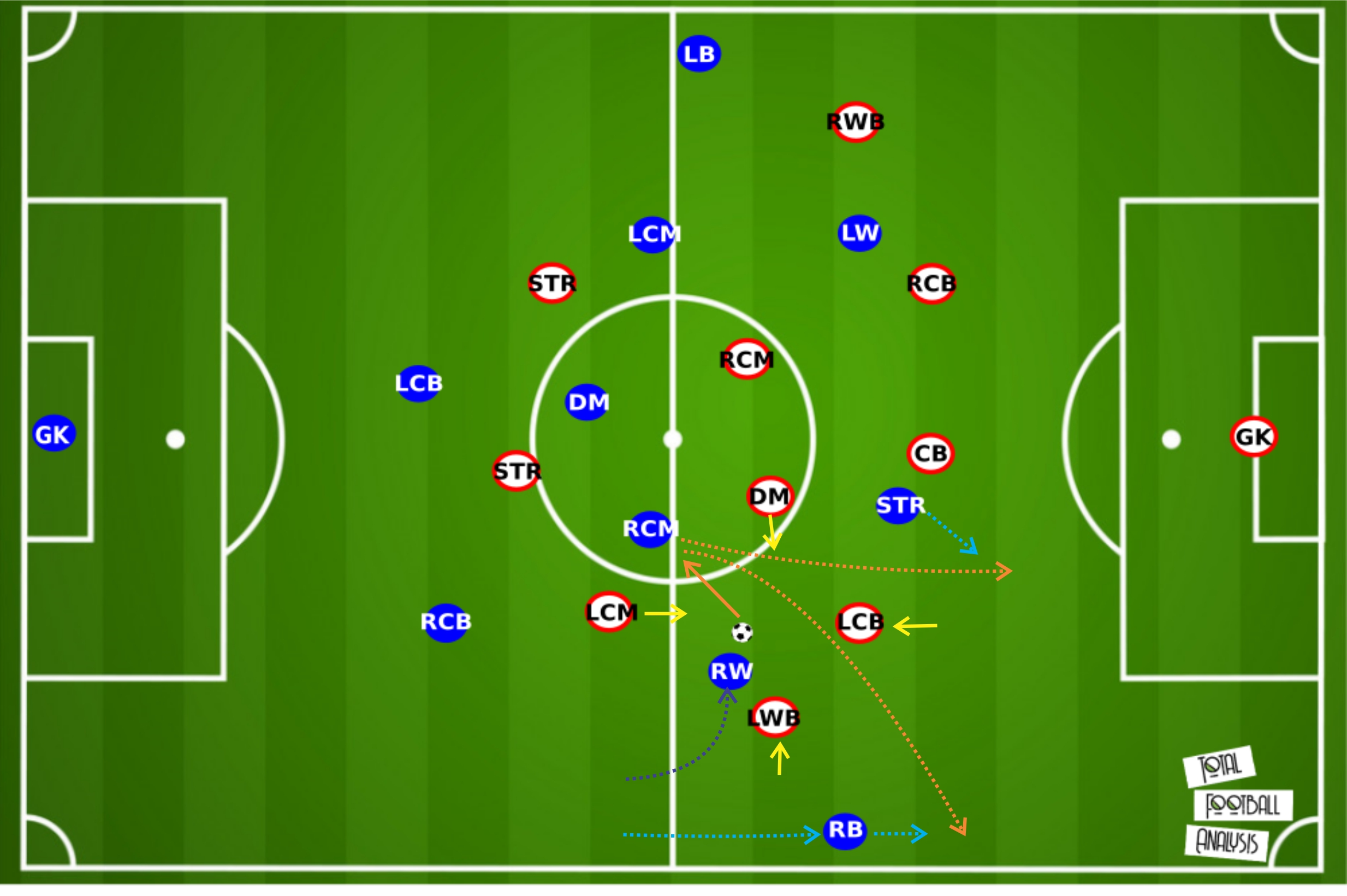 Valenciennes 2019/20: Their solid defence - scout report - tactical analysis - tactics