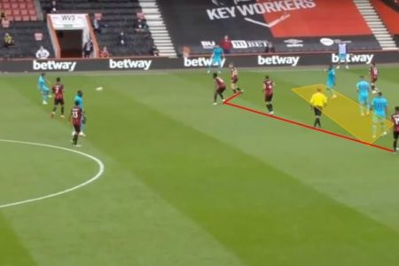 Premier League 19/20: Bournemouth vs Tottenham - tactical analysis tactics