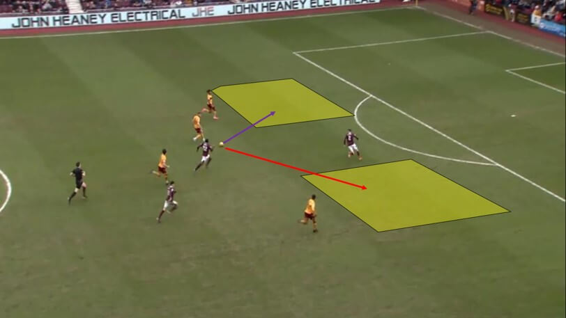 Daniel Stendel at Hearts 2019/20 - tactical analysis tactics