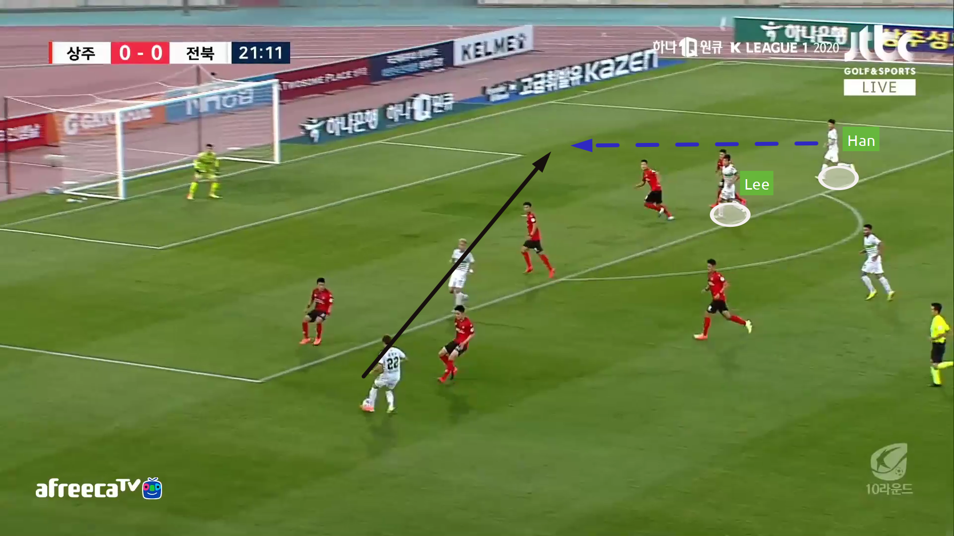 K-League 1 2020: Sangju Sangmu vs Jeonbuk Motors - tactical analysis tactics