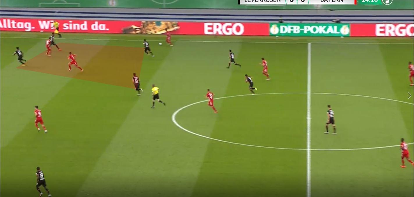 DFB Pokal Final 2020: Bayer Leverkusen vs Bayern Munich- tactical analysis tactics
