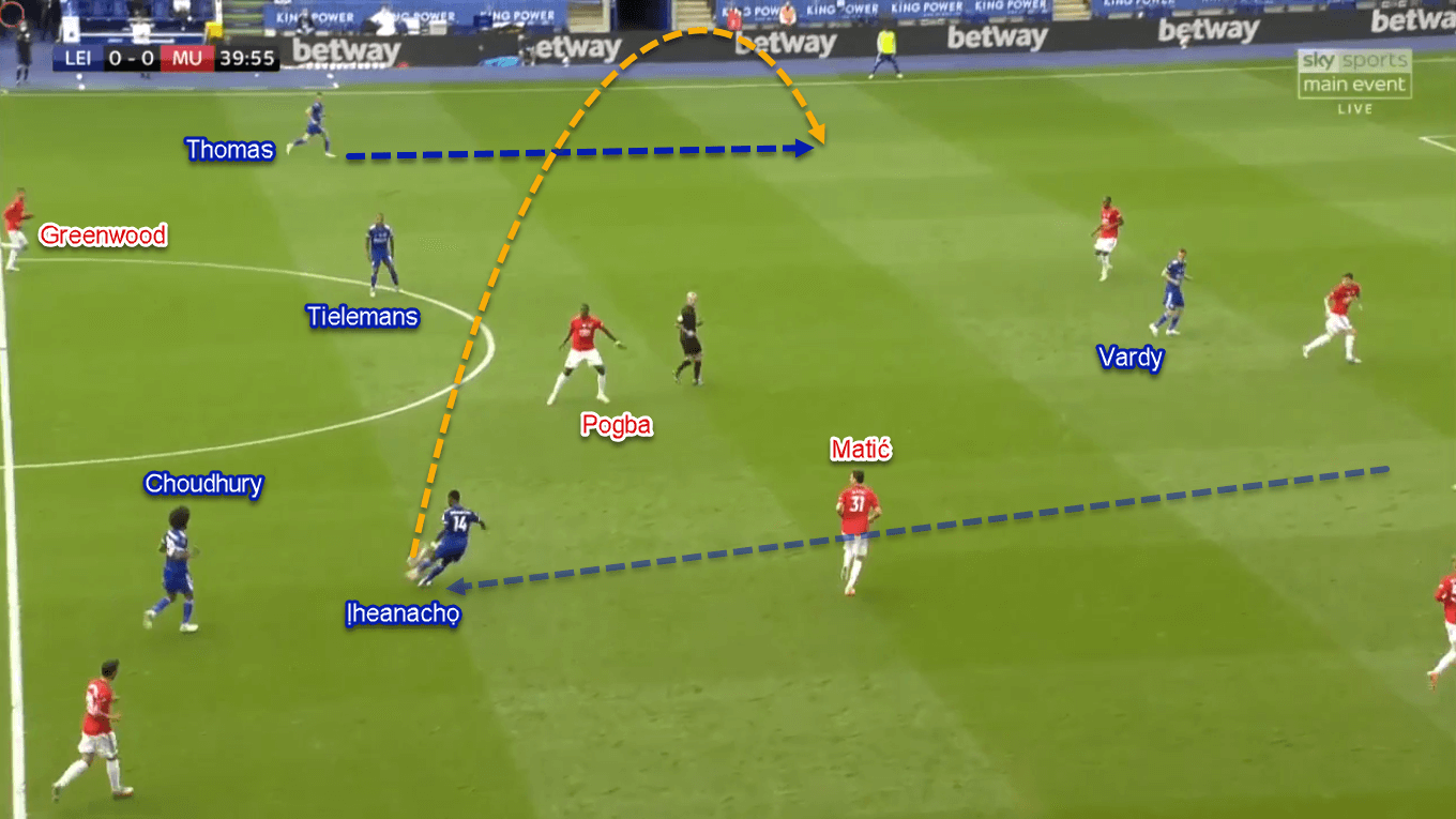 Premier League 2019/20: Leicester City vs Manchester United - Tactical Analysis Tactics