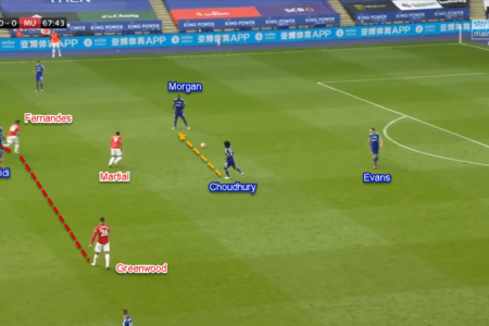 Premier League 2019/20: Leicester City vs Manchester United - Tactical Analysis Tactics