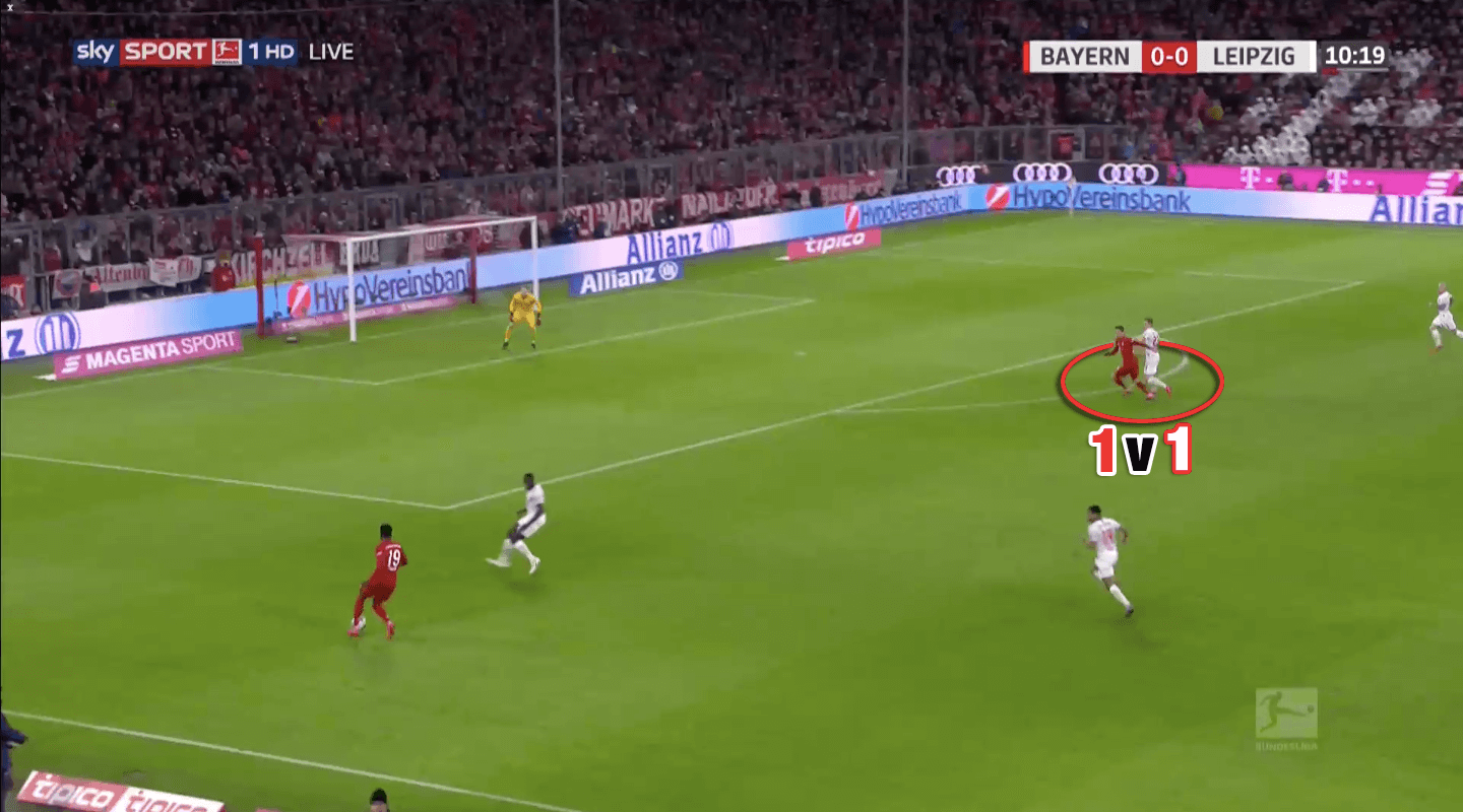 Bundesliga 2019/20: Bayern's and Leipzig's different striker systems - tactical analysis tactics
