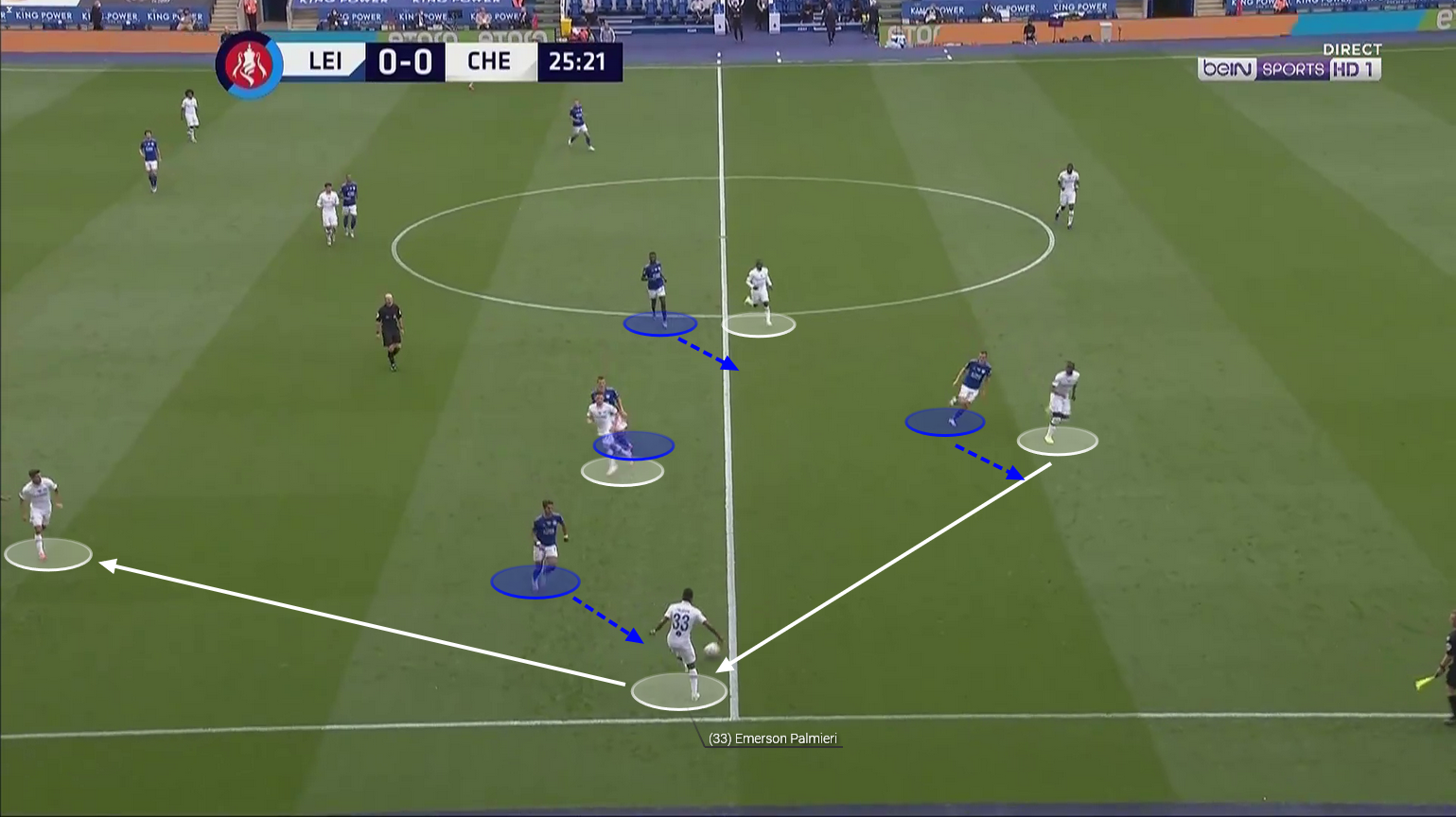 Emerson at Inter 2019/20 – scout report – tactical analysis tactics