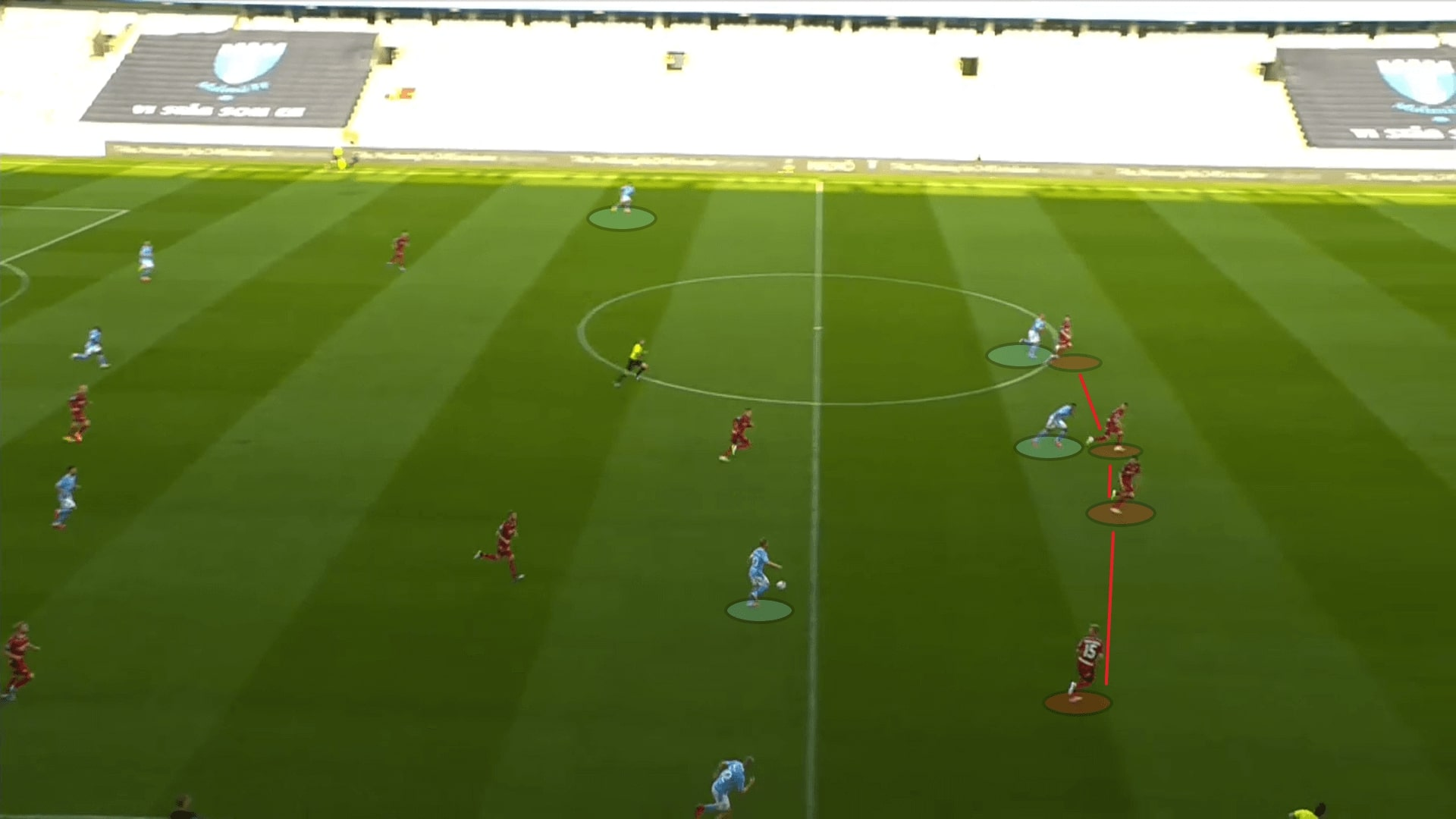Allsvenskan 2020: Malmo FF vs Djurgardens - tactical analysis tactics