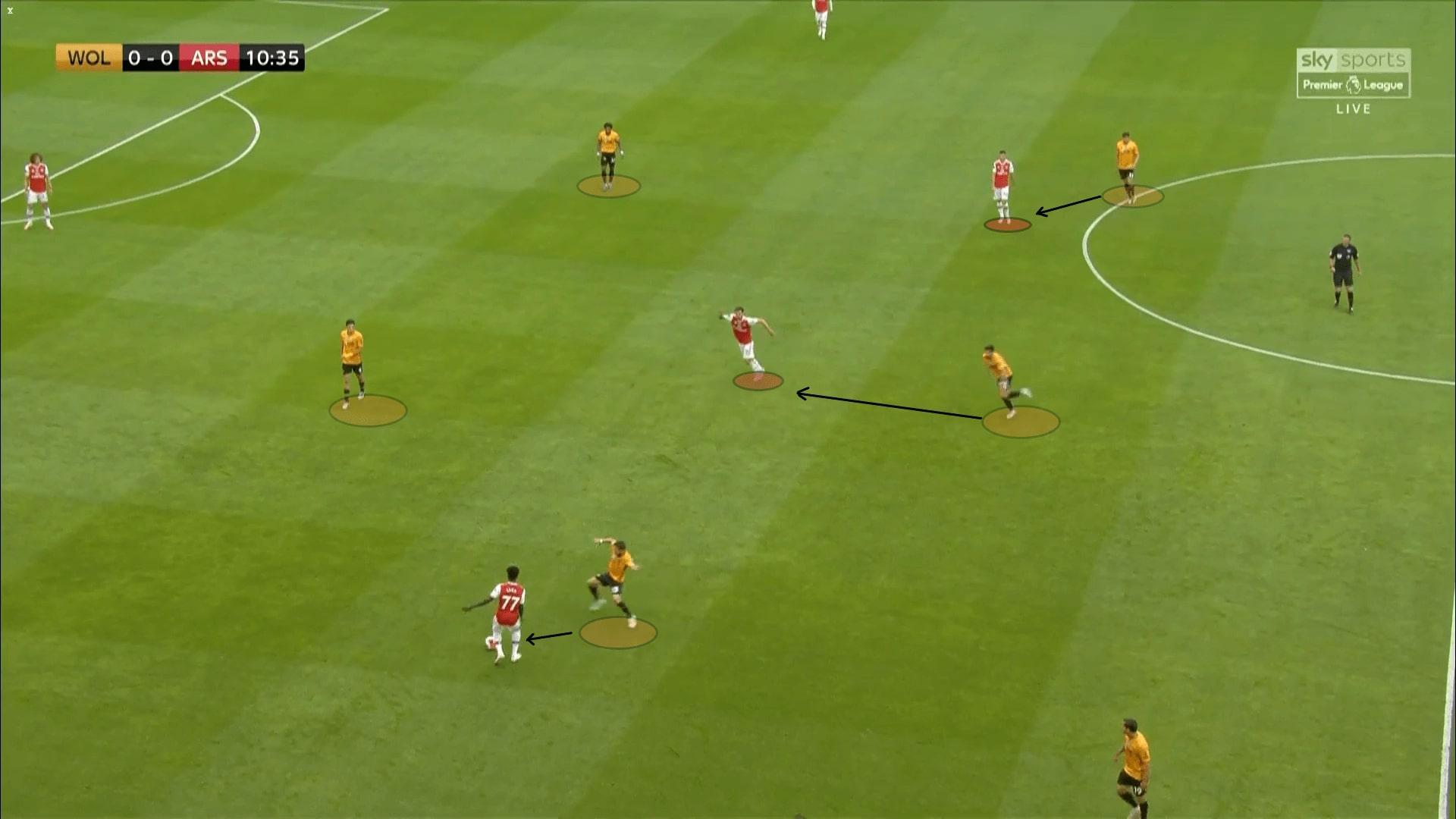 Premier League 2019/20: Wolves vs Arsenal - tactical analysis tactics