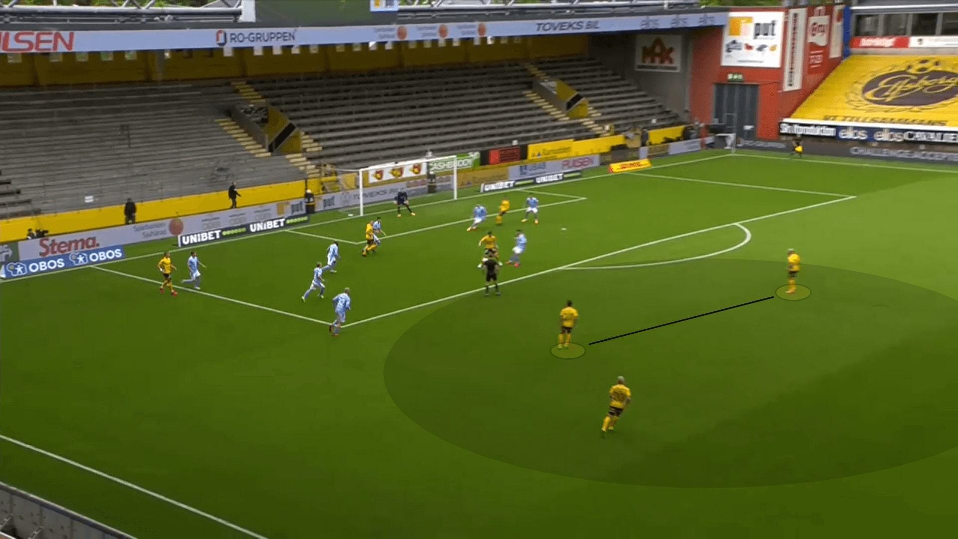 Allsvenskan 2020: Elfsborg vs Malmo FF - tactical analysis tactics