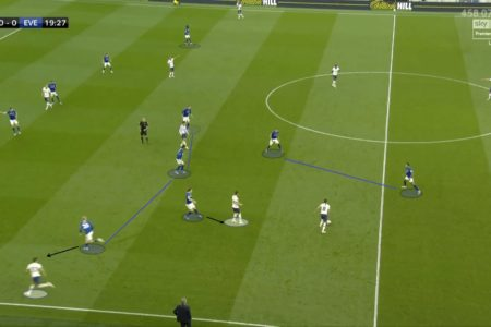 Premier League 2019/20: Tottenham vs Everton - tactical analysis tactics