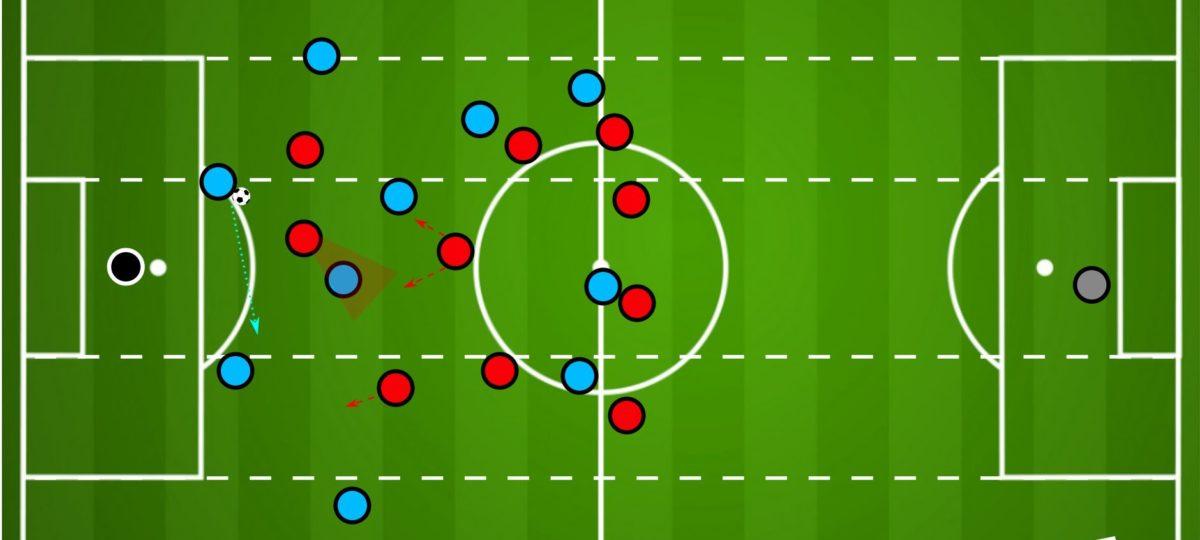 Premier League 19/20: Manchester City vs Liverpool- tactical preview tactical analysis tactics