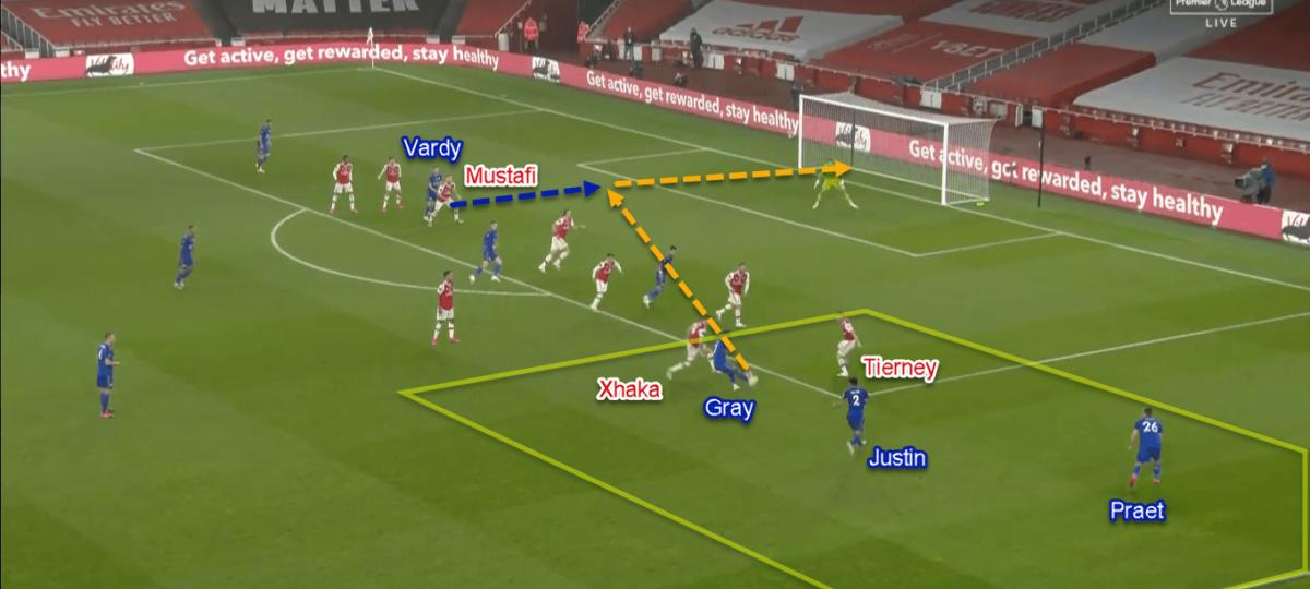 Premier League 2019/20: Arsenal vs Leicester City - Tactical Analysis Tactics