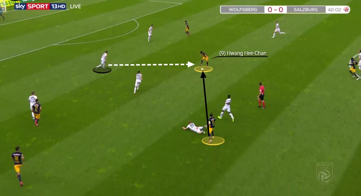 Hwang Hee-chan recruitment analysis - tactical analysis tactics