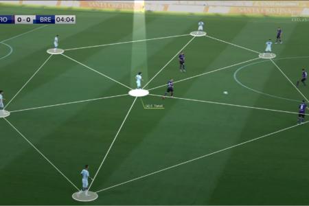 Sandro Tonali at Inter 2019/20 – scout report – tactical analysis tactics