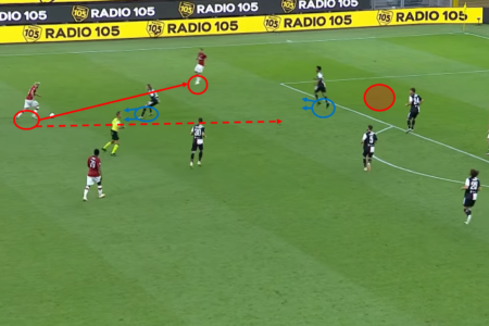 Serie A 2019/20: AC Milan vs Juventus – tactical analysis - tactics