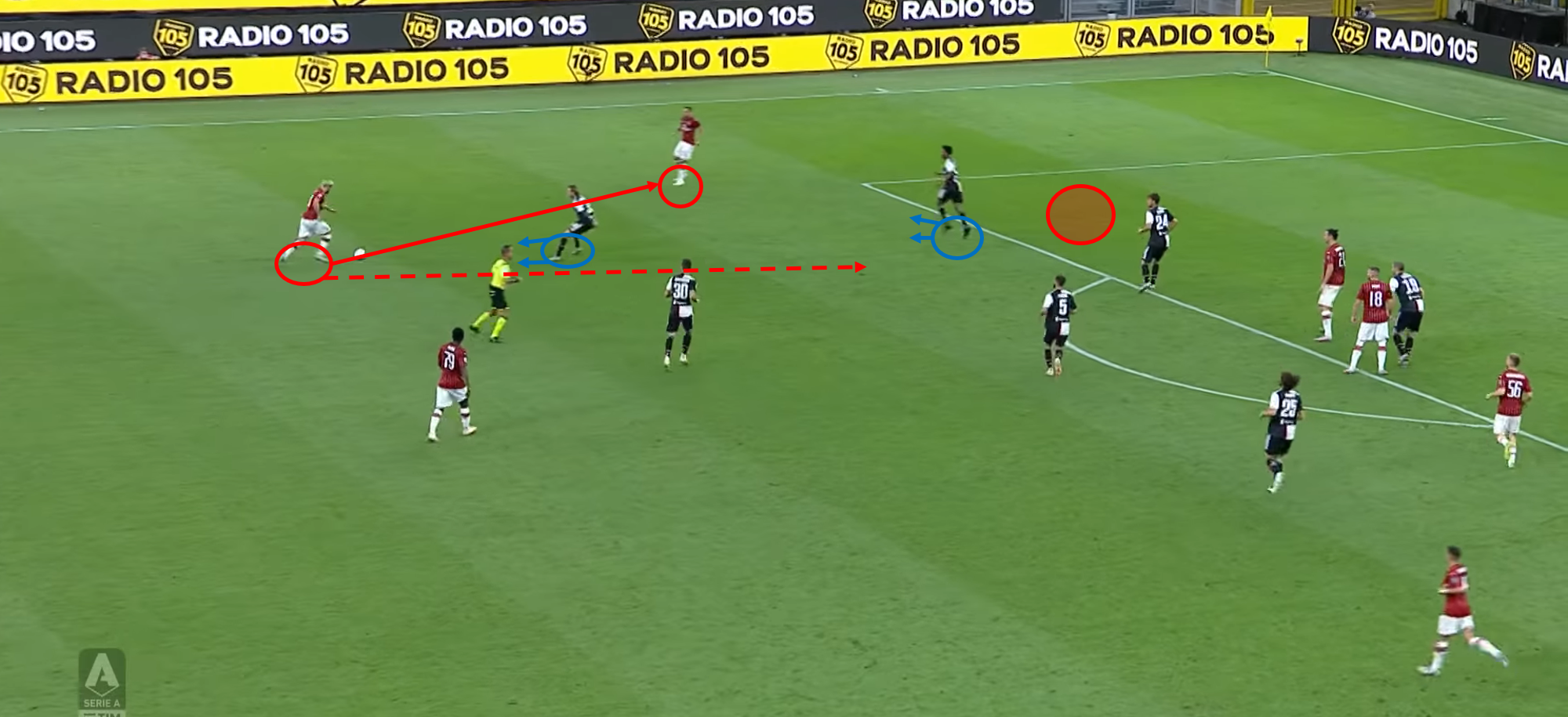 Serie A 2019 20 Ac Milan Vs Juventus Tactical Analysis