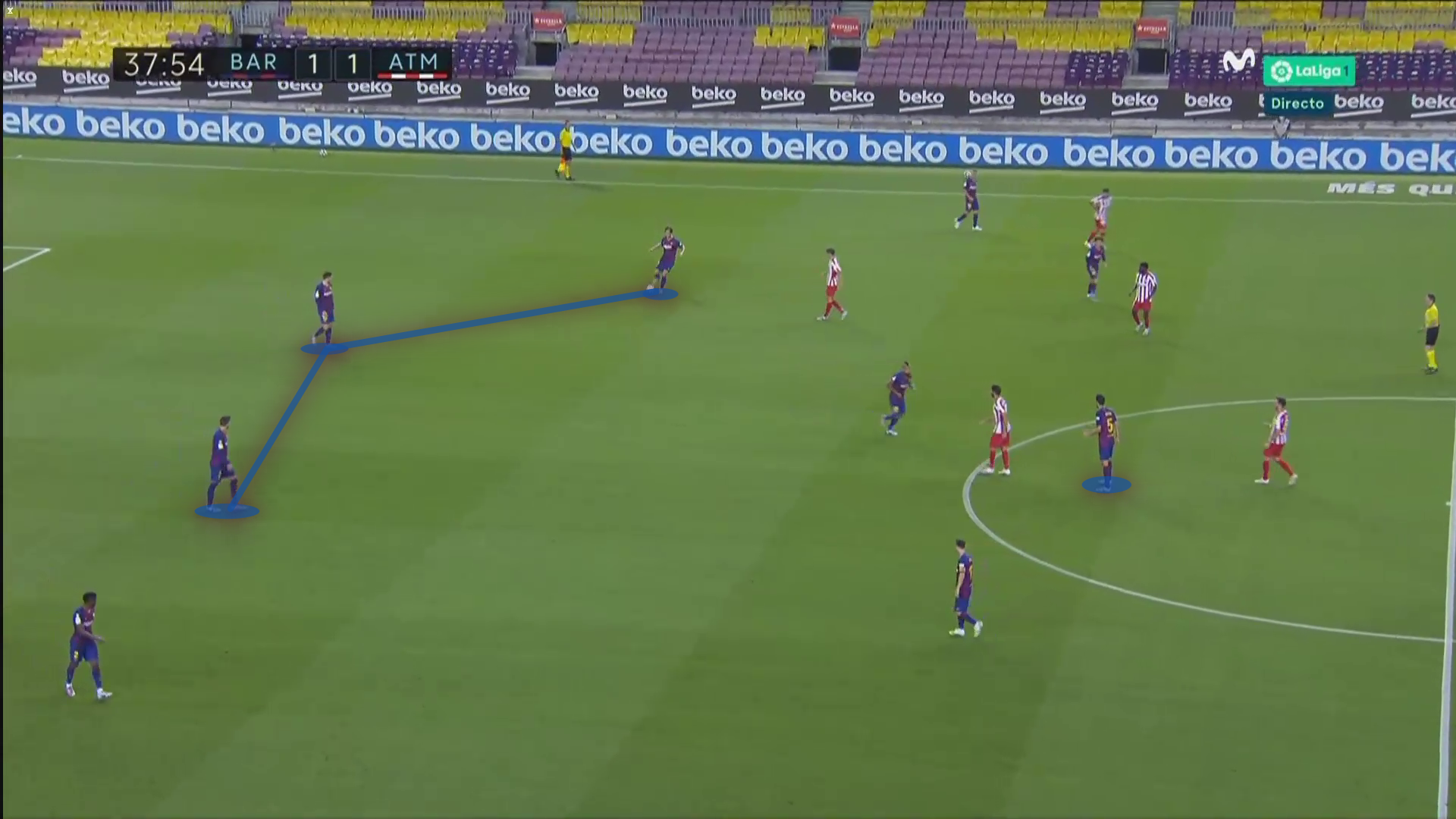 La Liga 2019/20: Barcelona vs Atletico Madrid - tactical analysis tactics