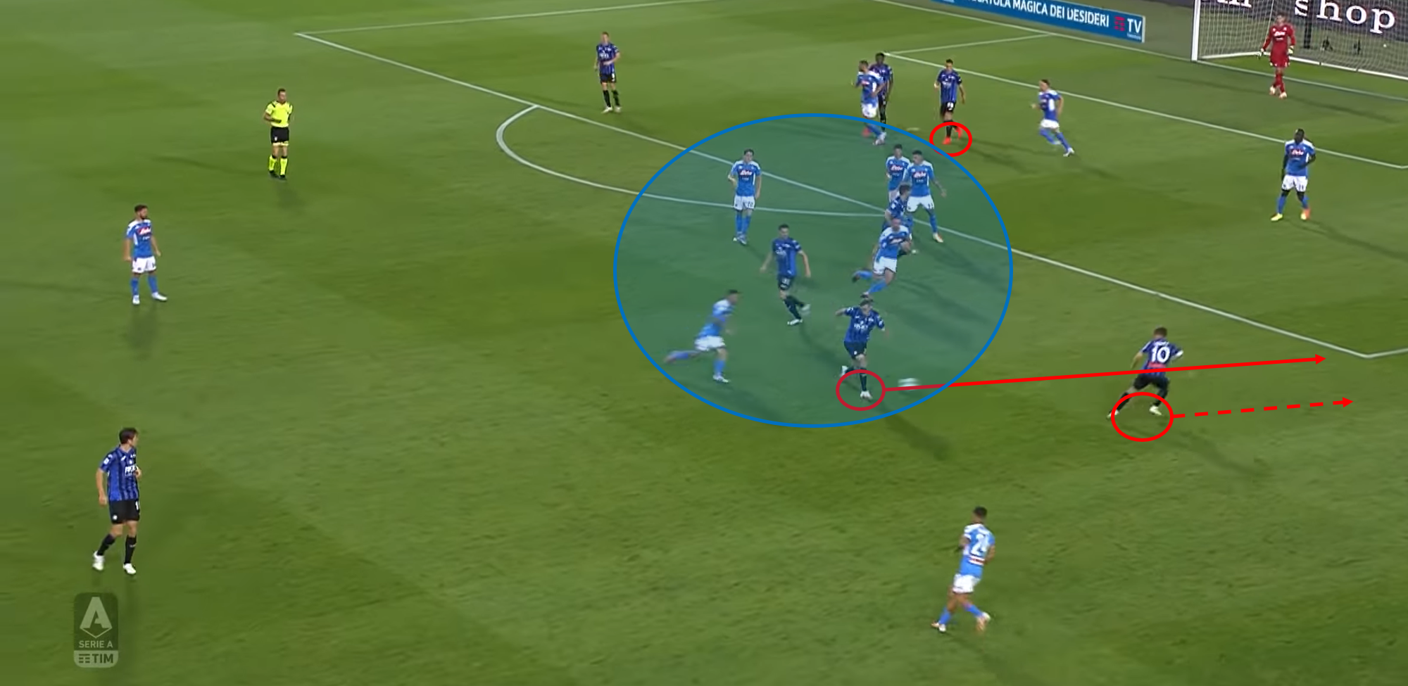 Serie A 2019/20: Atalanta vs Napoli – tactical analysis - tactics