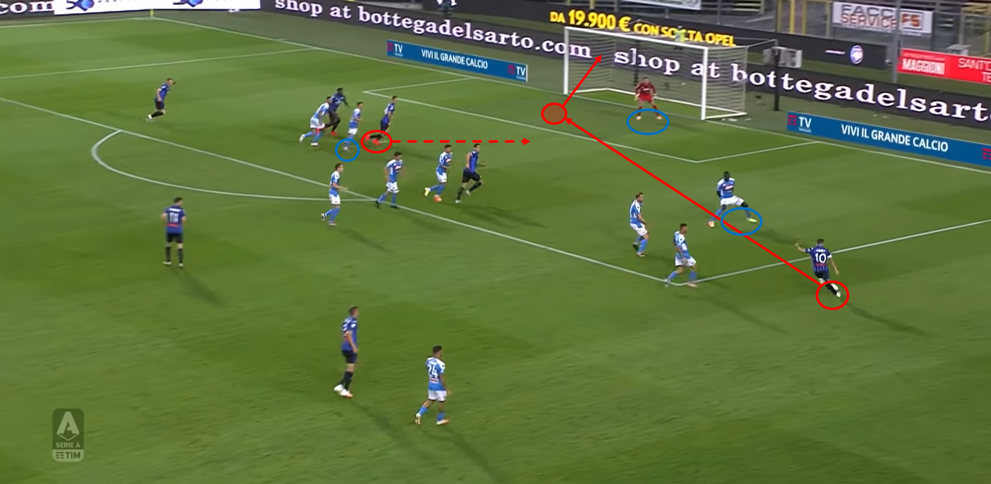 Serie A 2019/20: Atalanta vs Napoli – tactical analysis - tactics