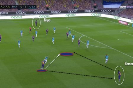 La Liga 2019/20: Barcelona vs. Osasuna - tactical analysis tactics