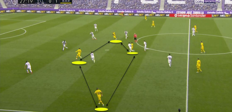 La Liga 2019/20: Real Valladolid vs. Barcelona - tactical analysis tactics