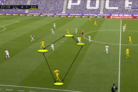 La Liga 2019/20: Real Valladolid vs. Barcelona - tactical analysis tactics