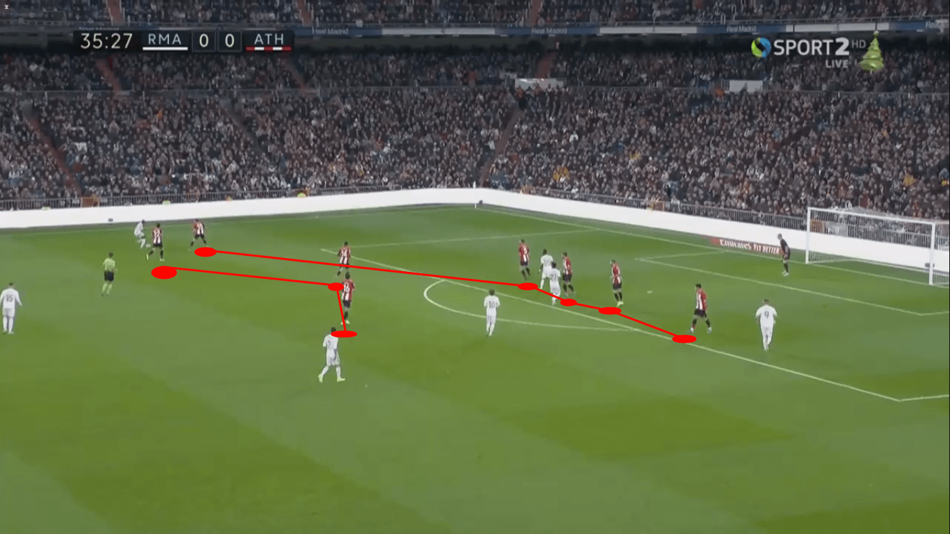 La Liga 2019/20: Athletic Club vs Real Madrid – tactical preview tactics