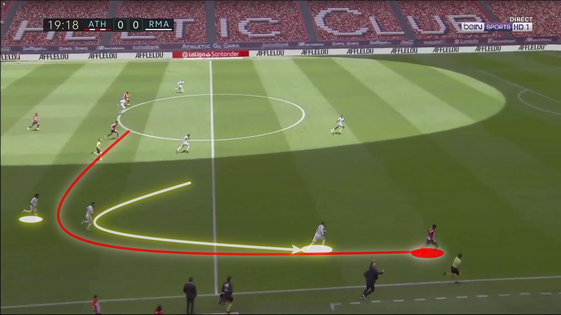 La Liga 2019/20: Athletic Club vs Real Madrid - tactical analysis tactics