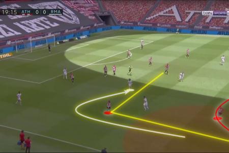La Liga 2019/20: Athletic Club vs Real Madrid - tactical analysis tactics