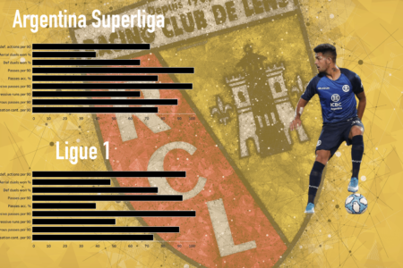 Facundo Medina, RC Lens's new signing - scout report - tactical analysis tactics