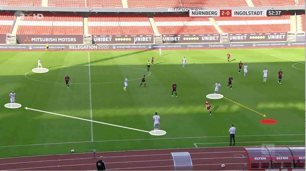2. Bundesliga 2019/20: Nurnberg vs Ingolstadt - tactical analysis tactics