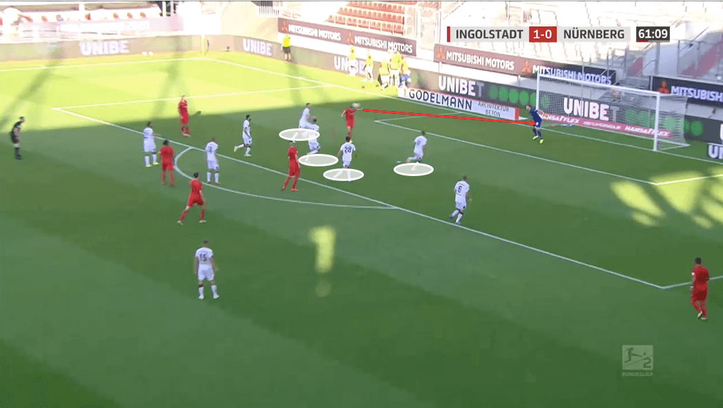 2. Bundesliga 2019/20: Ingolstadt vs Nurnberg - tactical analysis tactics