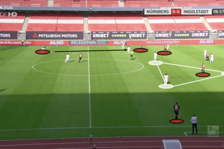2. Bundesliga 2019/20: Nurnberg vs Ingolstadt - tactical analysis tactics