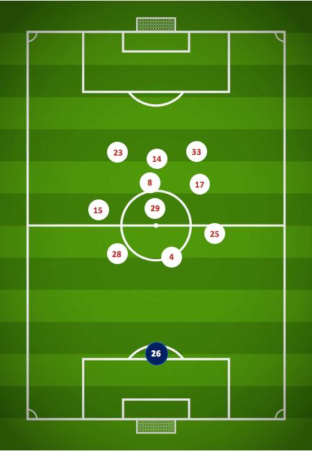 2. Bundesliga 2019/20: Ingolstadt vs Nurnberg - tactical analysis tactics