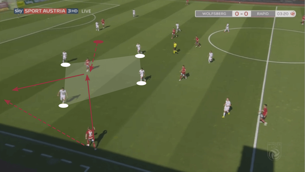 Taxiarchis Fountas 2019/20 - scout report - tactical analysis tactics