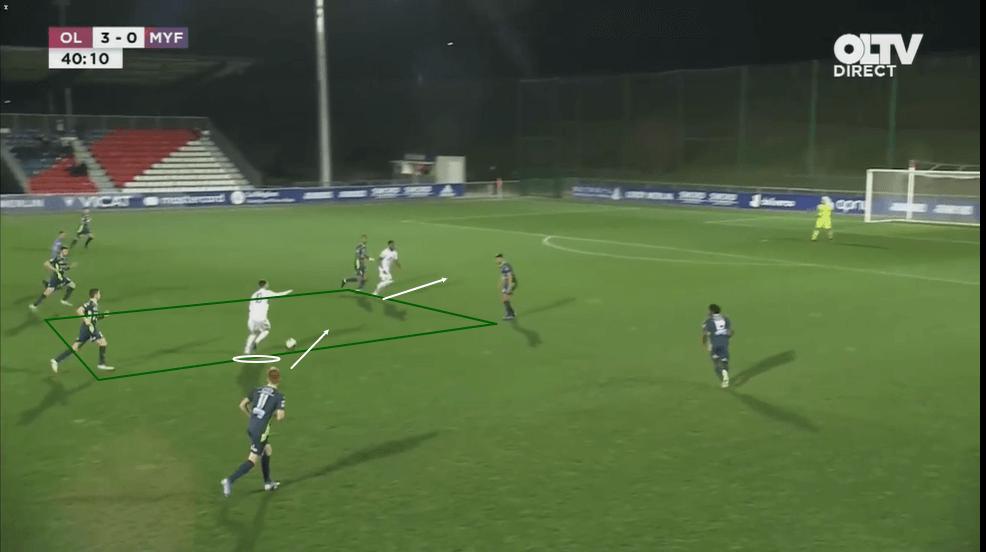 Amine Gouiri at Nice 2019/20 - scout report - tactical analysis - tactics