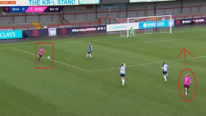 Alisha Lehmann at West Ham United Women 2019/2020 - scout report - tactical analysis tactics