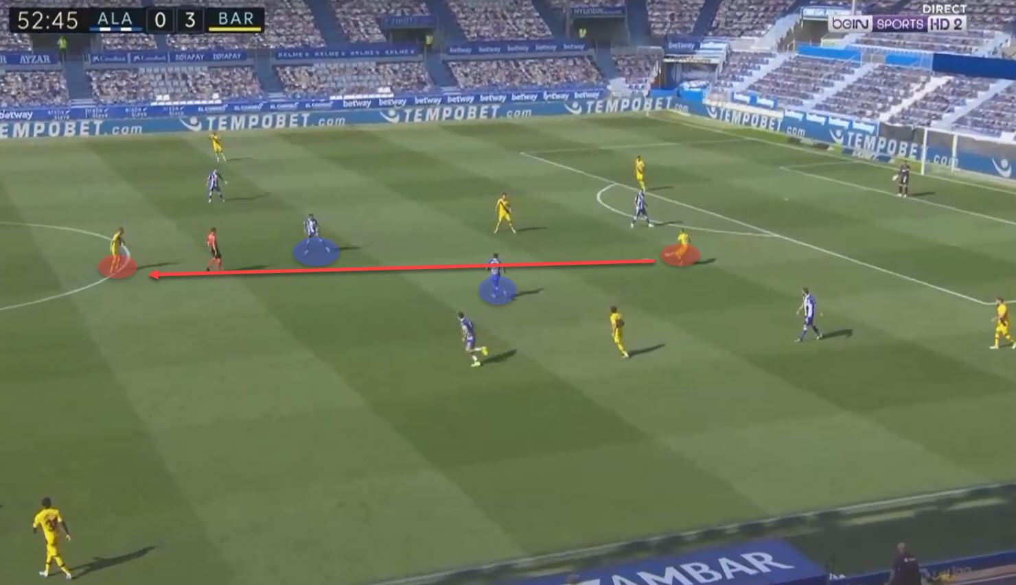 La Liga 2019/20: Deportivo Alaves vs Barcelona - tactical analysis tactics