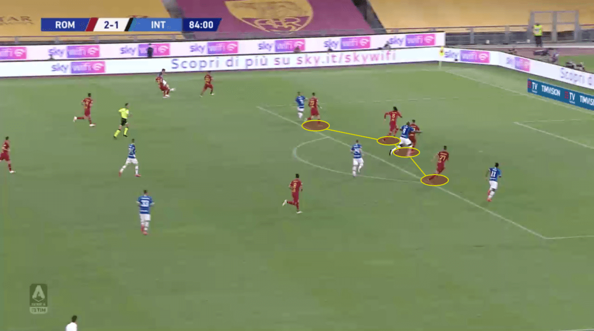 Serie A 2019/20: Roma vs Inter – tactical analysis