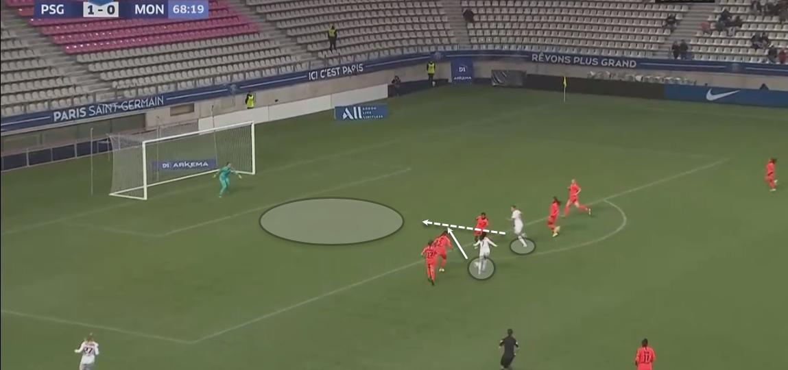 Sakina Karchaoui at Olympique Lyon Feminin 2019/20 - scout report tactical analysis tactics
