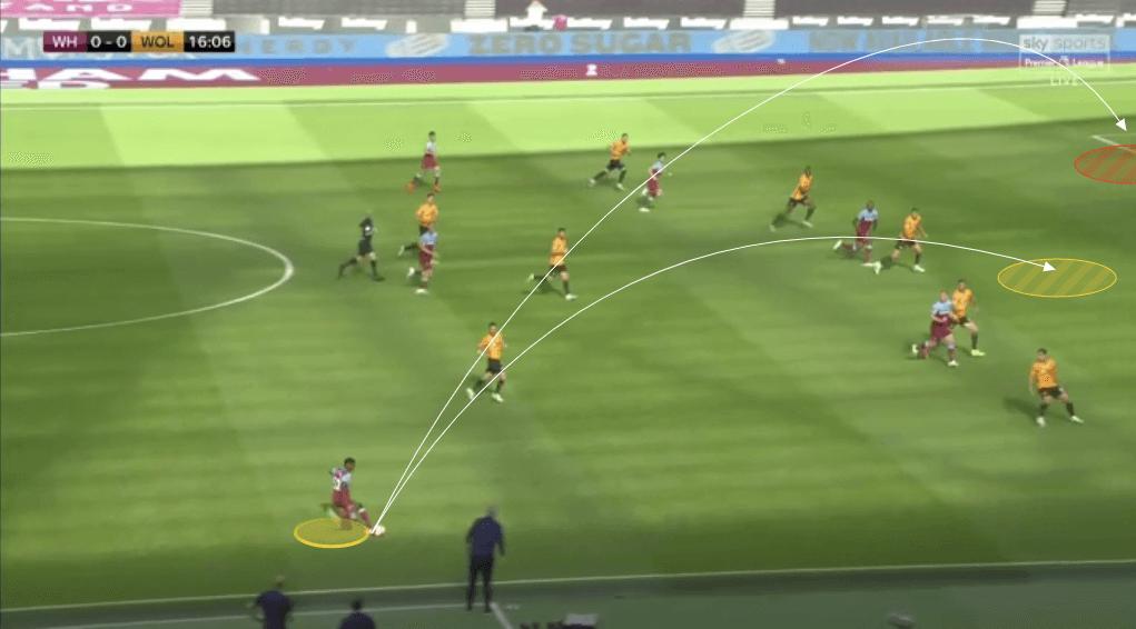 Jeremy Ngakia 2019/20 - scout report tactical analysis tactics