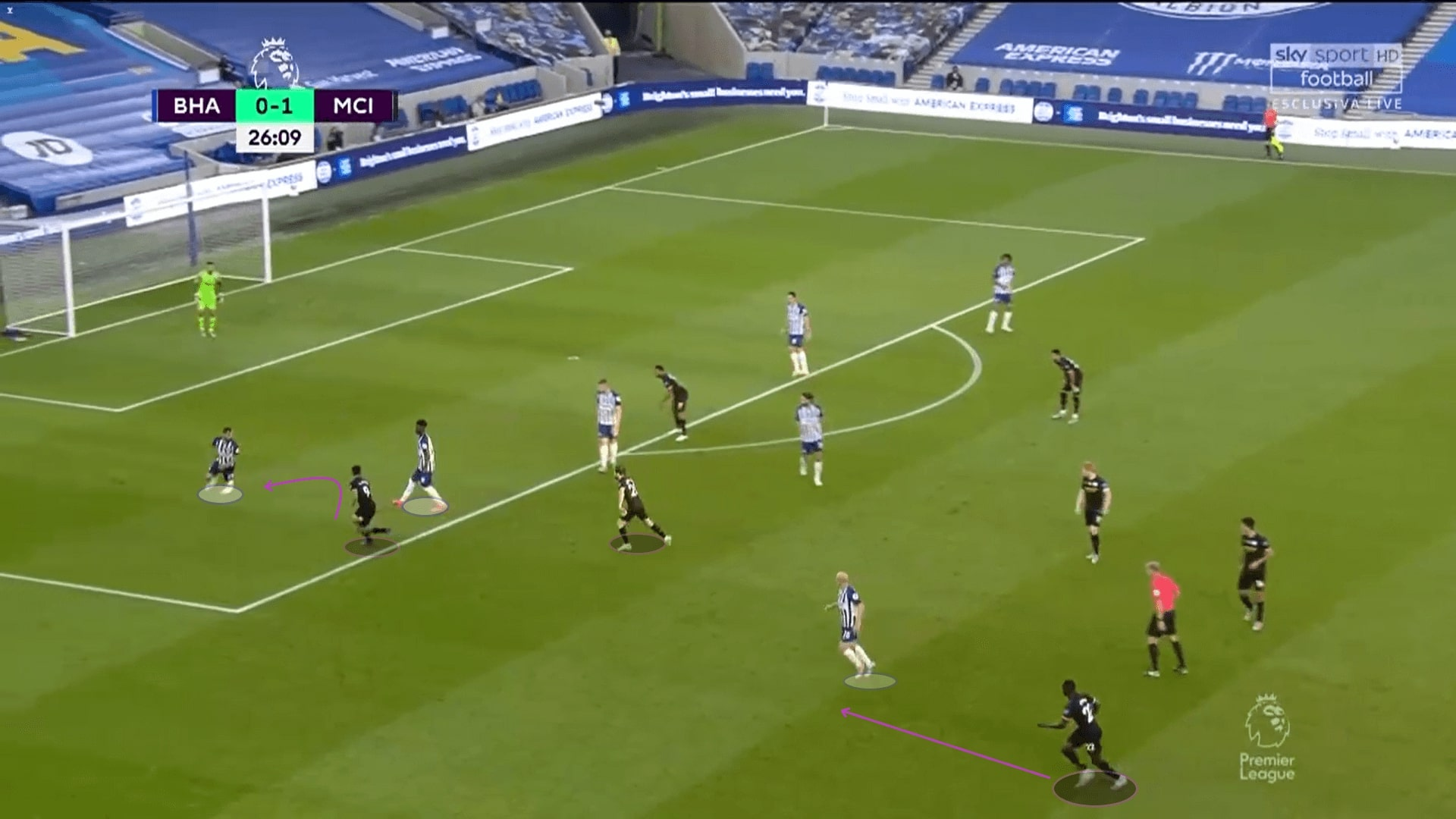 Premier League 2019/20: Brighton vs Manchester City - tactical analysis tactics