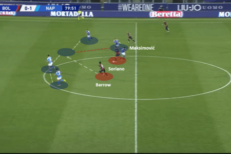 Serie A 2019/20: Bologna vs Napoli – tactical analysis tactics
